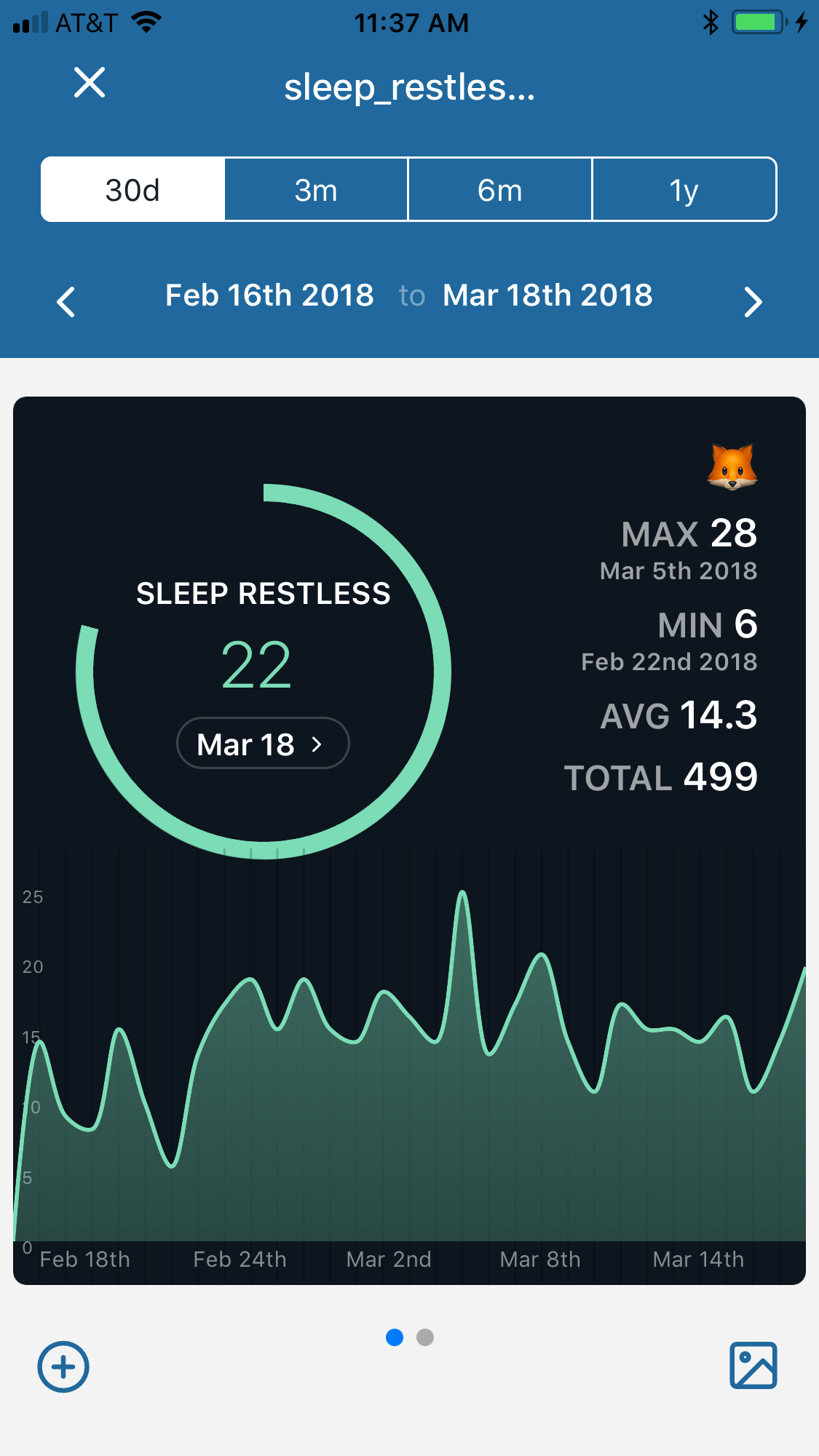 Sleep Tracking Stats by Nomie
